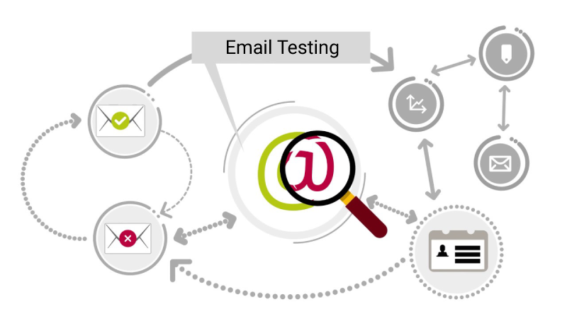 Email-Testing-Services