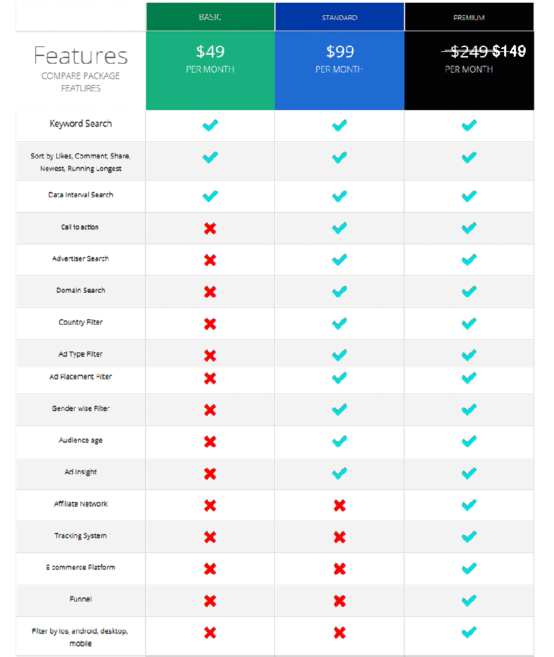 Poweradspy pricing