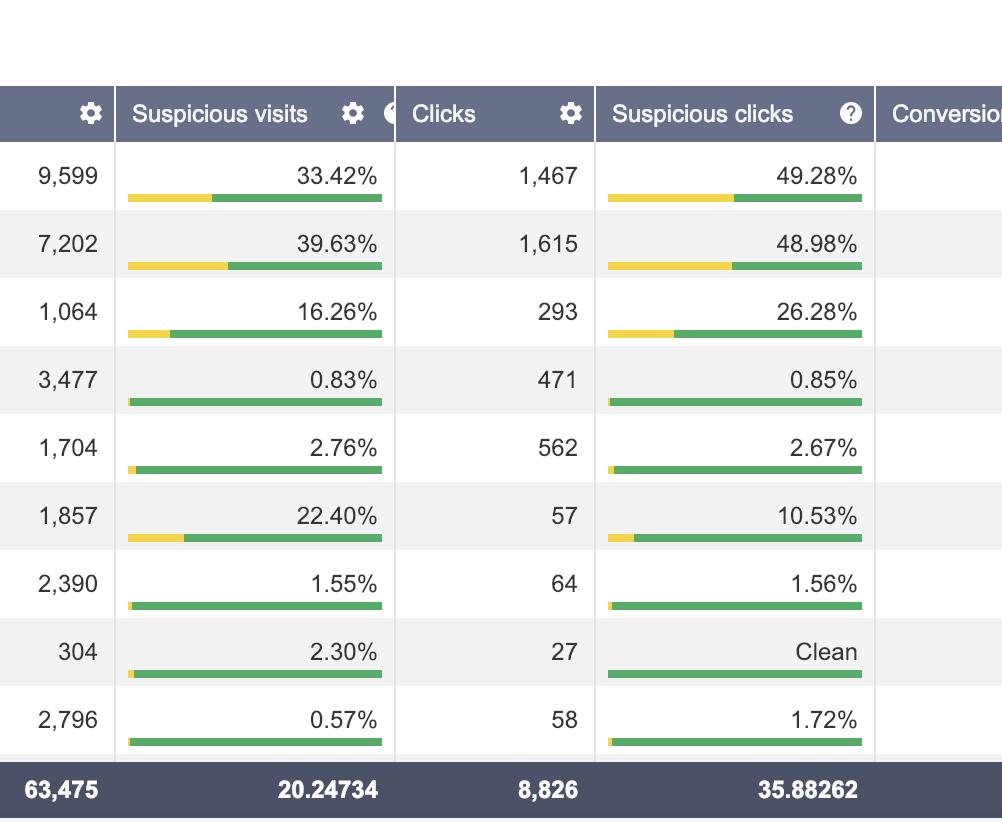 voluum affiliate marketing tracking