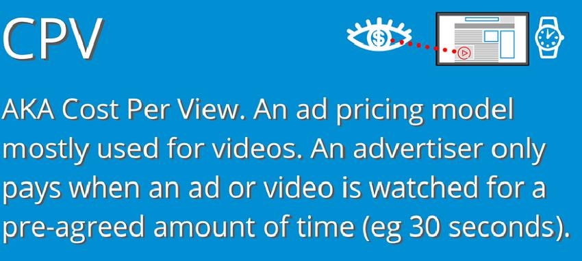 cost per view