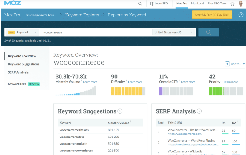 Moz- keyword ranking tool